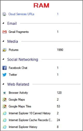 memory dump results
