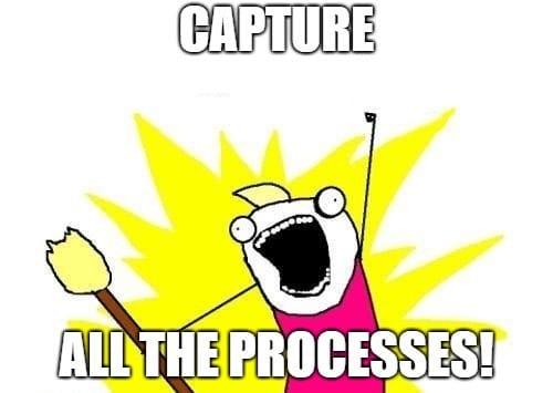 Processes Meme