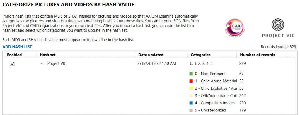 Categorization of Pictures and Videos by Hash Value
