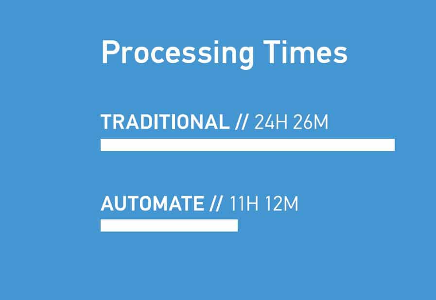 Difference in processing times using AUTOMATE 2.0