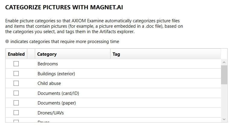 Magnet.AI