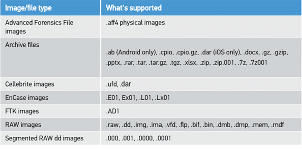 Supported image types