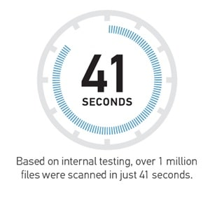 1 million files scanned in 41 seconds.