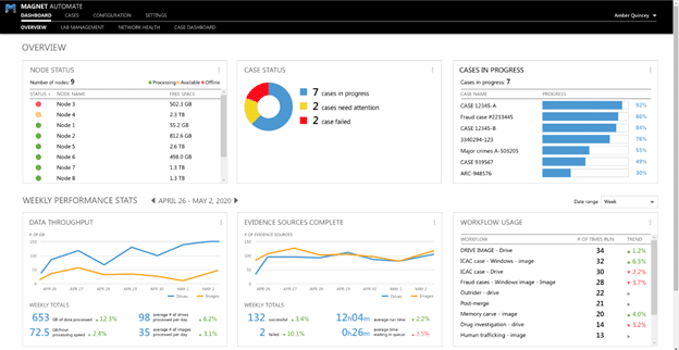 Overview Dashboard coming soon