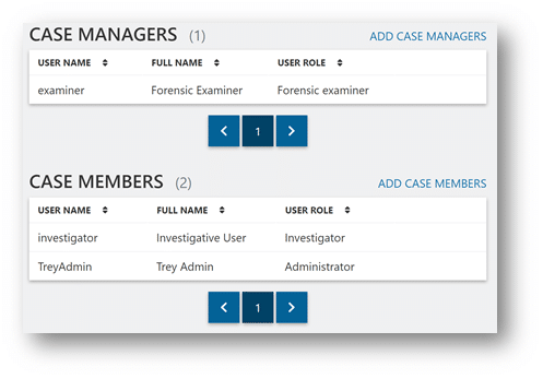 Case members and case managers